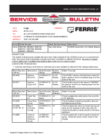 Ferris Service Bulletin F108 – Updates to IS2500Z Zero-Turn Riding Mowers